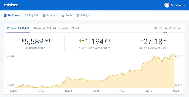 Change Coinbase Password Orphaned Bitcoin – Chaveiro em Ubatuva